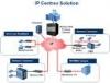 Mạng riêng ảo VPN một ứng dụng quan trọng của công nghệ MPLS